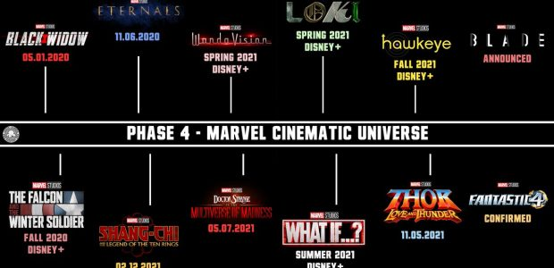 It's official, Endgame wasn't the end! Last week at San Diego Comic Con, Godfather of the Marvel Cinematic Universe, Kevin Feige took to the stage to announce the next slate […]
